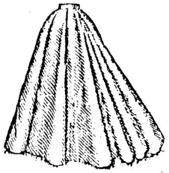1896 Ladies' Seven-Gored Skirt Pattern