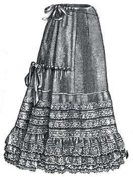 1894 Lace Trimmed Cambric Skirt Pattern