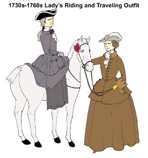 1730s-1760s Lady's Riding or Traveling Outfit Pattern