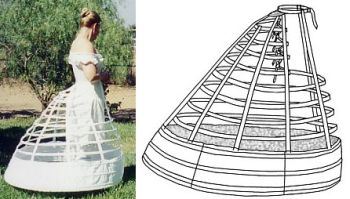Patterns Of Time 1865 Elliptical Cage Crinoline Corsets