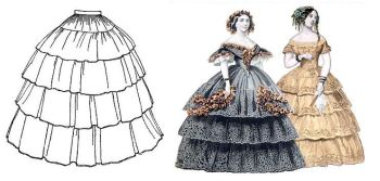 1854 Flounced Skirt Pattern