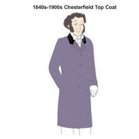 1840s-1900s Chesterfield Pattern